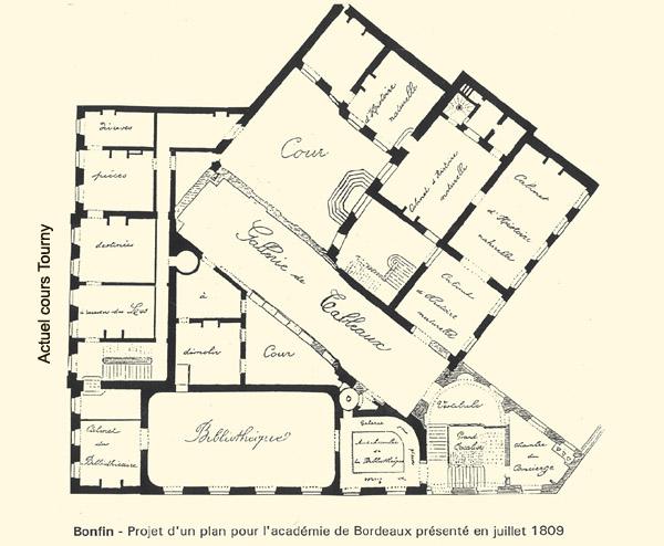 PLan d'aménagement par onfin. 1809. © Archives municipales-mairie de Bordeaux.